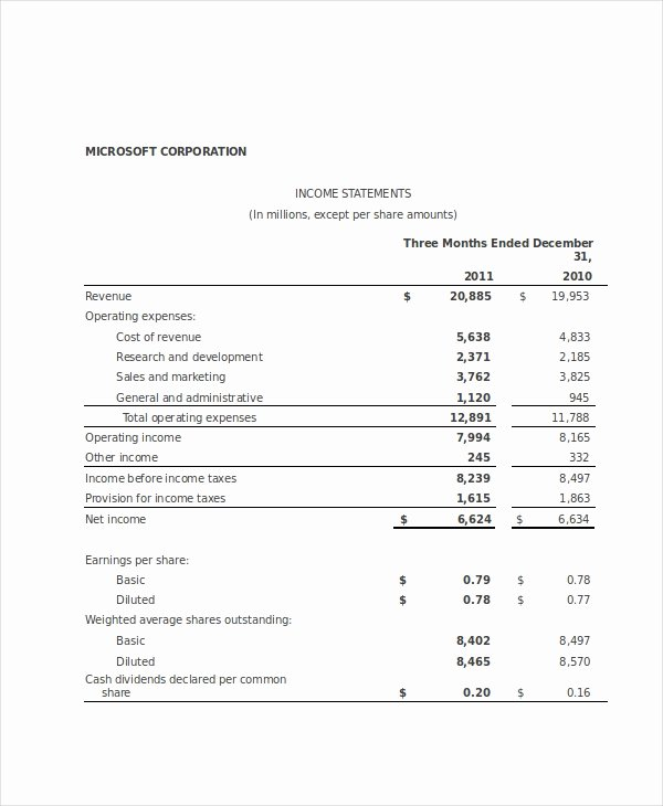 Simple Income Statement Template Fresh the Gallery for Basic In E Statement Template