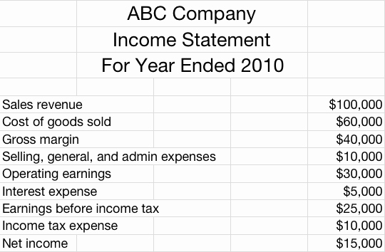 Simple Income Statement Template Inspirational In E Statement Example
