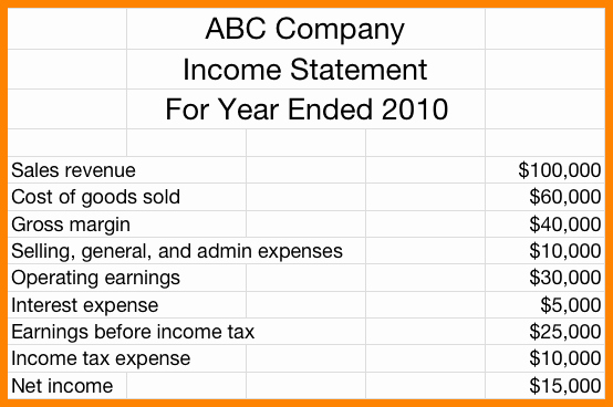 Simple Income Statement Template New 11 Simple In E Statement Template