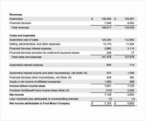 Simple Income Statement Template New 13 In E Statements – Samples Examples & format