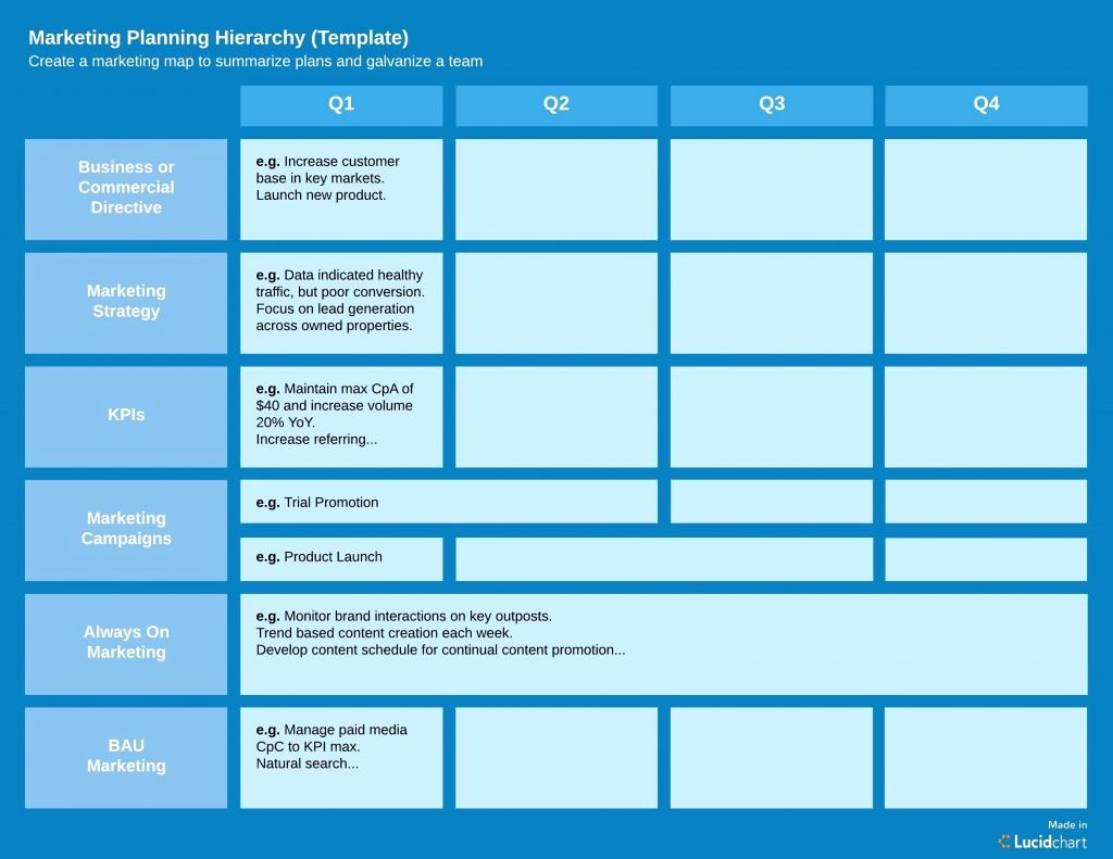 Simple Marketing Plan Template Awesome Marketing Plan Template Ppt Free Download Powerpoint