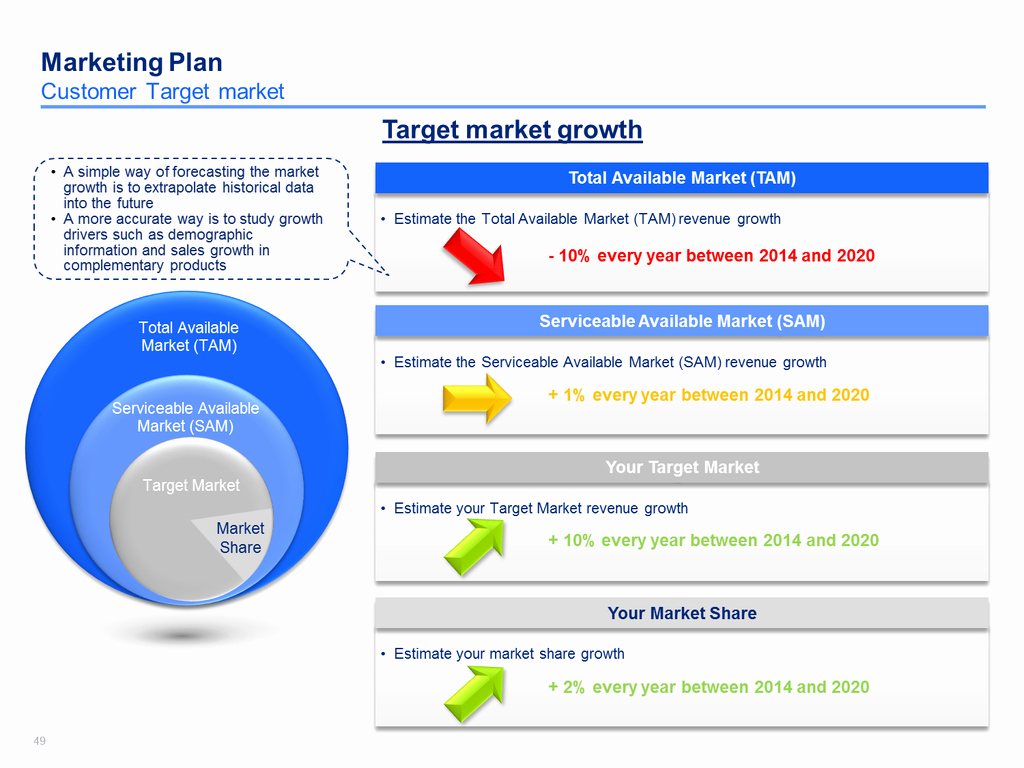 Simple Marketing Plan Template Inspirational Download now A Simple Marketing Plan Template