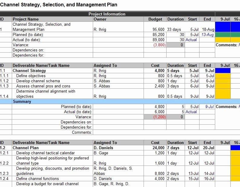 """Simple Marketing Plan Template Inspirational Search Results for """"digital Marketing Schedule Excel"""
