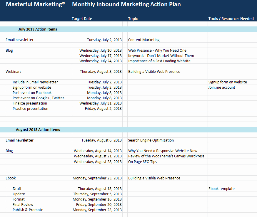 Simple Marketing Plan Template Luxury Simple Marketing Plan Map Your Road to Success