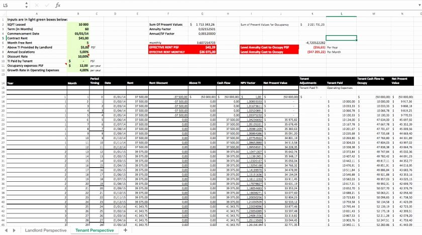 Simple Nonprofit Budget Template Awesome Awesome Nonprofit Bud Template Non Profit Worksheet