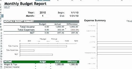 Simple Nonprofit Budget Template Awesome Simple Spreadsheet Template – Hazstyle