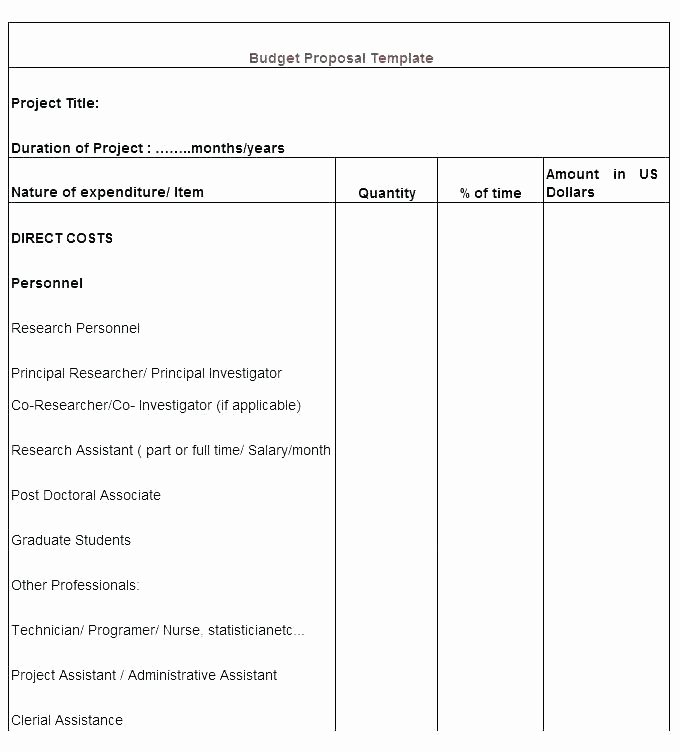 Simple Nonprofit Budget Template Beautiful Proposal Sample Awesome Non Profit Bud Template Grant