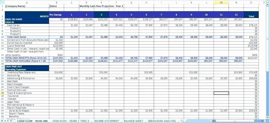 Simple Profit and Loss Template Elegant Profit Loss Template Excel Full Size Spreadsheet Sheet