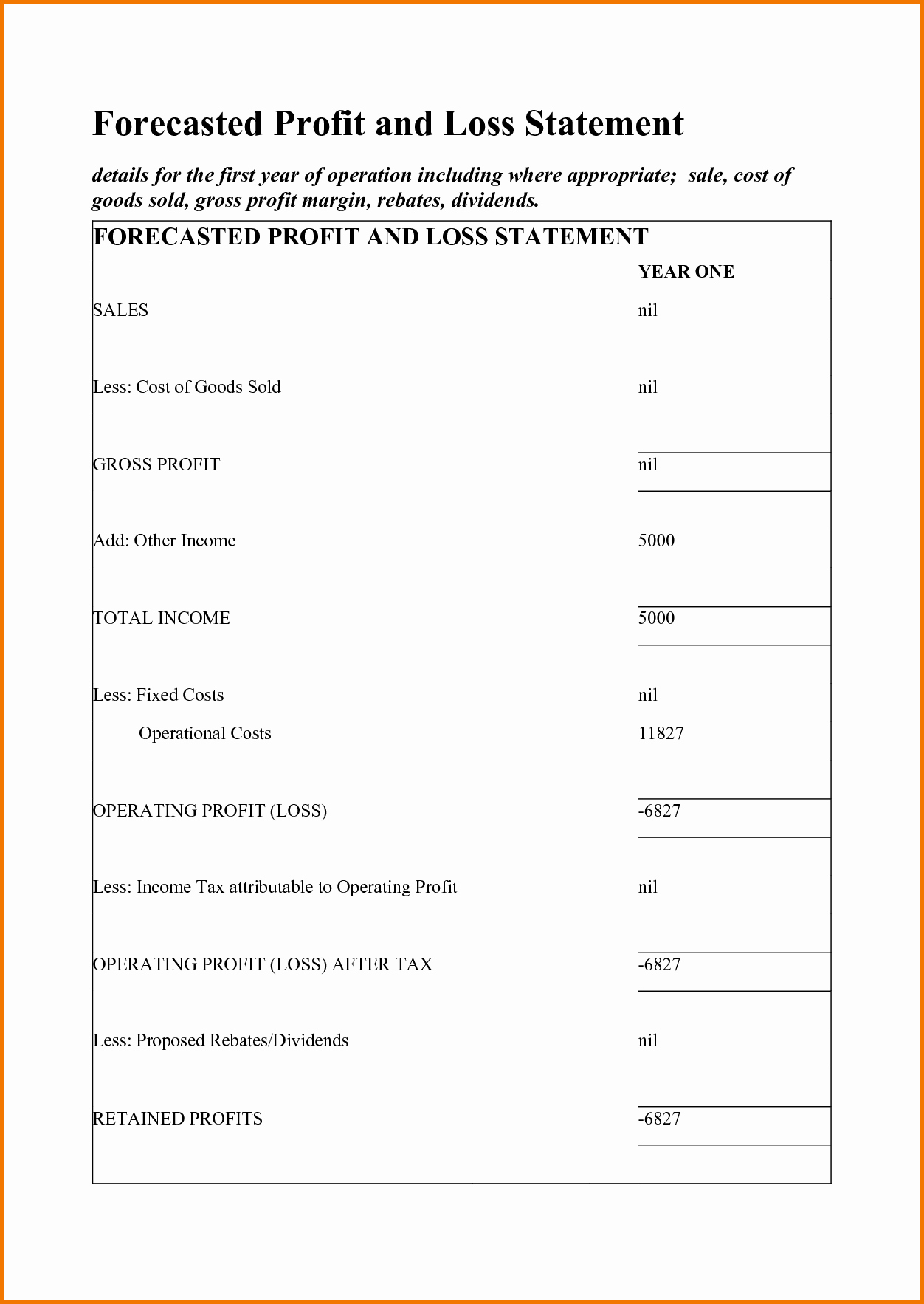 Simple Profit and Loss Template Elegant Simple Profit Loss Statement Template Free