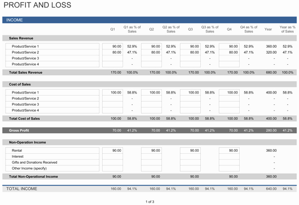 Simple Profit and Loss Template Lovely Profit and Loss Statement