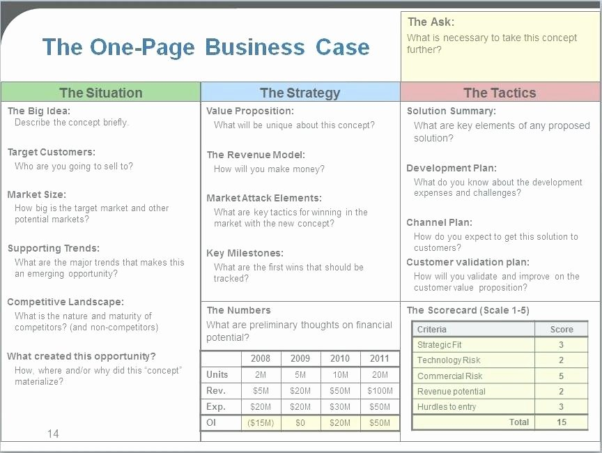 Simple Project Implementation Plan Template Beautiful Implementation Plan Template Excel Financial Ads Reference