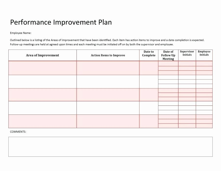 Simple Project Implementation Plan Template Best Of Implementation Plan Template Excel Financial Ads Reference