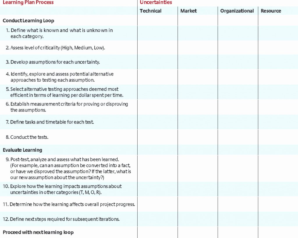 Simple Project Implementation Plan Template Best Of It Project Implementation Plan Template