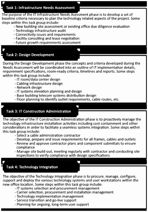 Simple Project Implementation Plan Template Inspirational 9 Technology Implementation Plan Template toooj