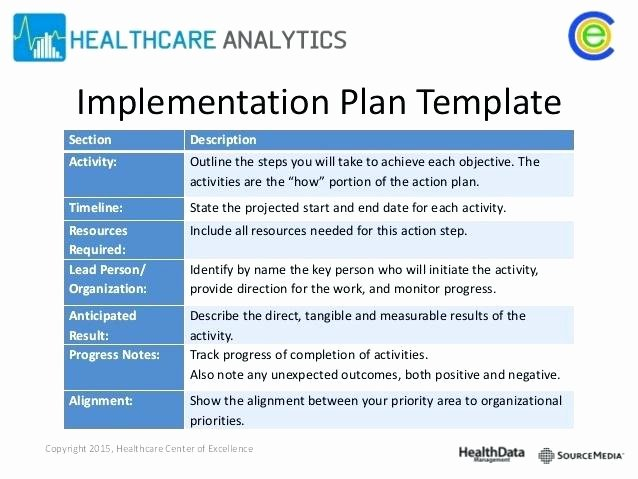 Simple Project Implementation Plan Template Inspirational Implementation Plan Template Excel Financial Ads Reference