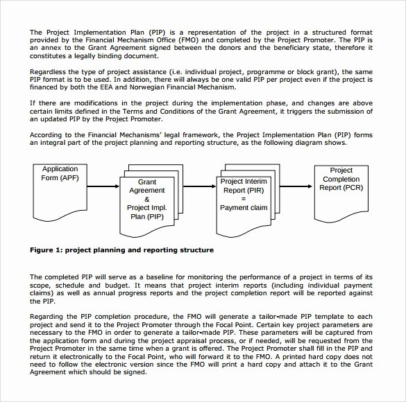 Simple Project Implementation Plan Template Lovely Sample Implementation Plan 10 Free Documents In Pdf Word