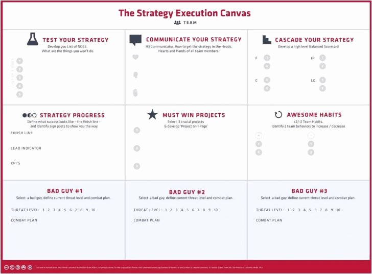 Simple Project Implementation Plan Template Unique Template Implementation Plan Template