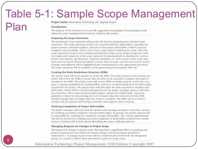 Simple Project Scope Template Beautiful Project Scope Management Example