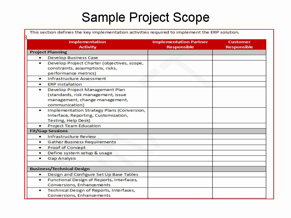 Simple Project Scope Template Luxury Project Scope Template