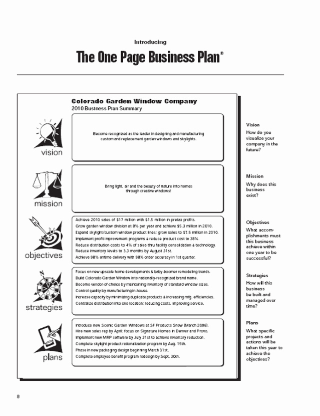 Simple Restaurant Business Plan Template Fresh Step by Step Outline for Writing A Business Plan
