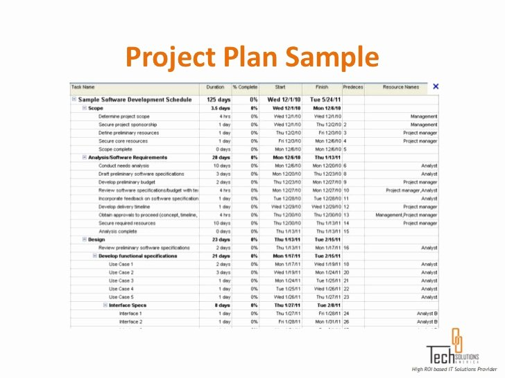 Simple Test Plan Template Best Of Quality assurance and software Testing