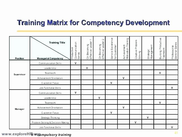 Skills Matrix Template Excel Unique People Skill Matrix Template Petency Capability Gap
