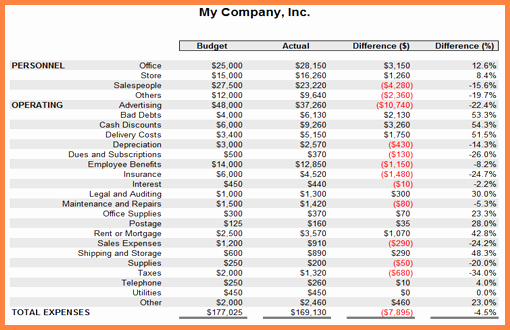 Small Business Budget Template Beautiful 8 Small Business Excel Spreadsheet