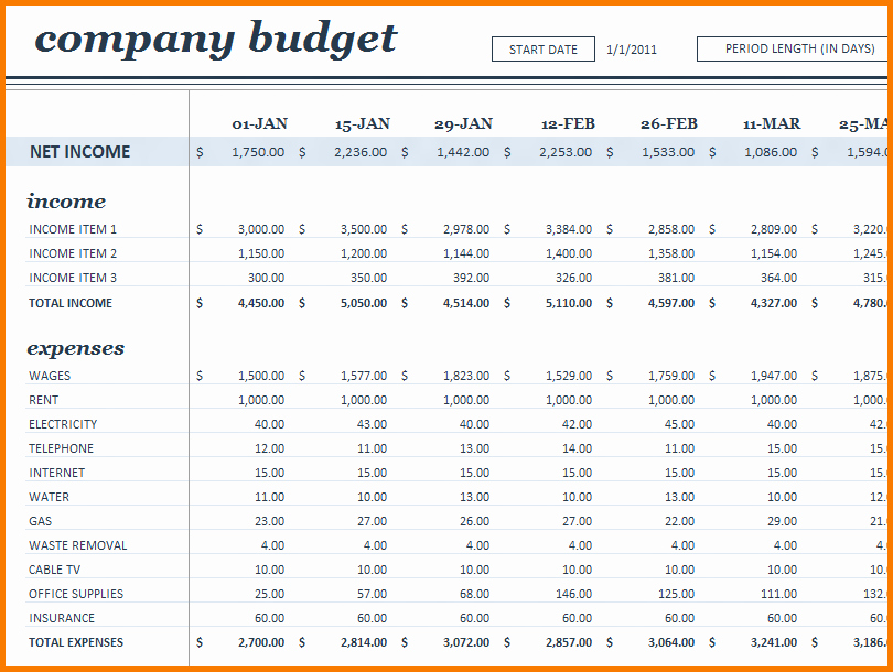 Small Business Budget Template Inspirational Excel Business Bud Template