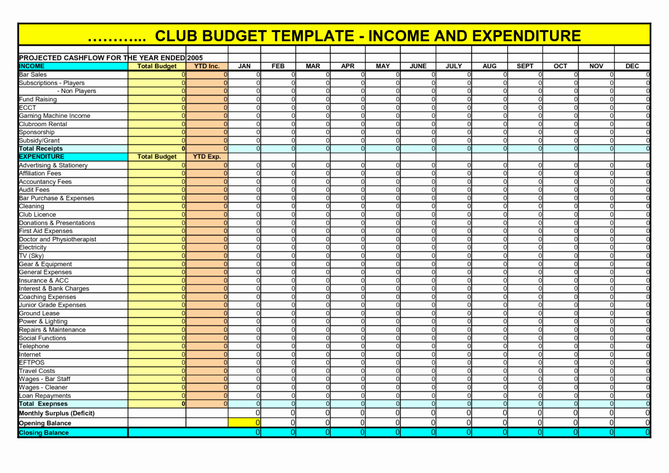 Small Business Budget Template New Business Bud Spreadsheet Free Download Business