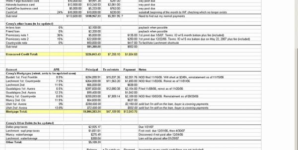 Small Business Financial Statement Template Best Of Financial Statements Templates Spreadsheet Templates for