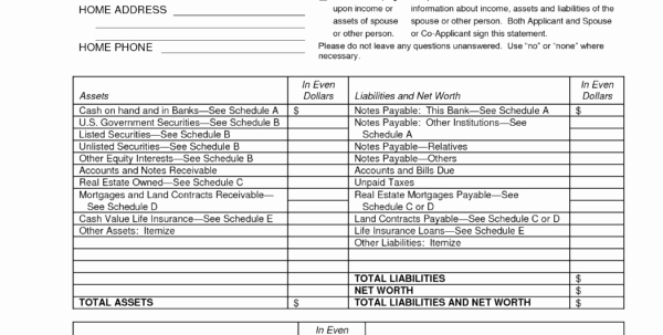 Small Business Financial Statement Template Best Of Small Business Financial Statements Examples Sample In E