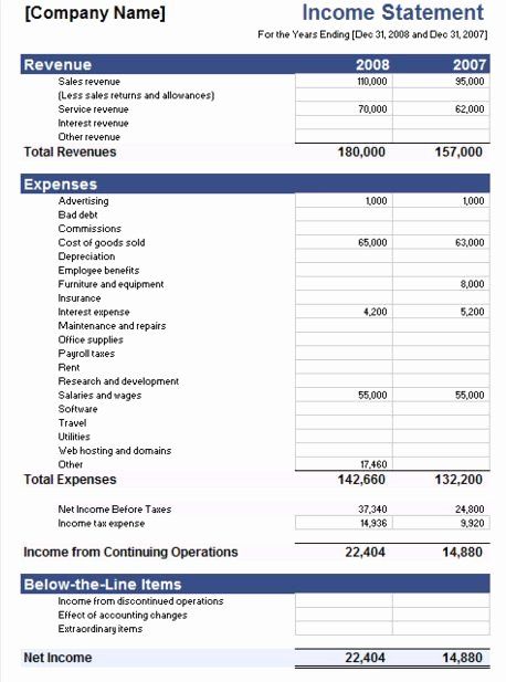 Small Business Financial Statement Template Elegant 5 Free In E Statement Examples and Templates