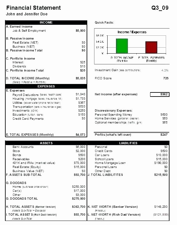 Small Business Financial Statement Template Luxury Small Business Financial Statement Template