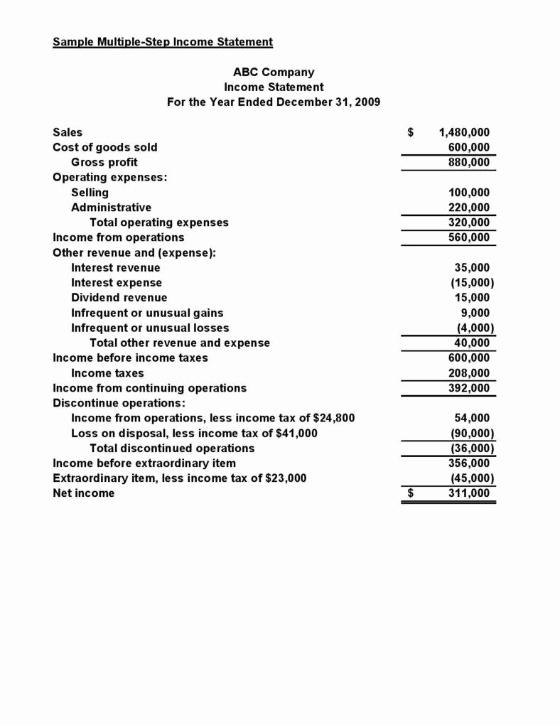 Small Business Income Statement Template Elegant 13 Different Types Of Financial Reports