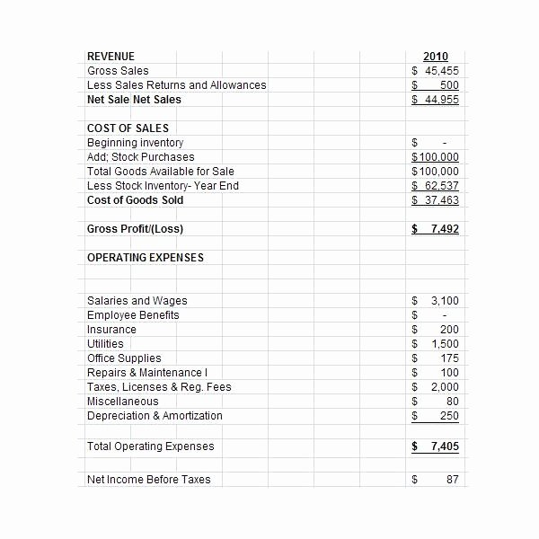 Small Business Income Statement Template Fresh Free Downloadable Excel Pro forma In E Statement for