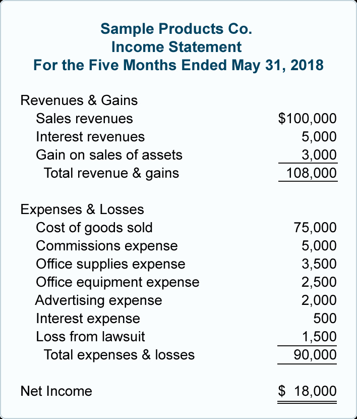 Small Business Income Statement Template New Alicia Sisk Morris Cpa