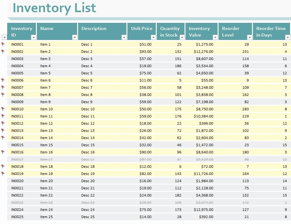 Small Business Inventory Spreadsheet Template Best Of Small Business Inventory Control Template