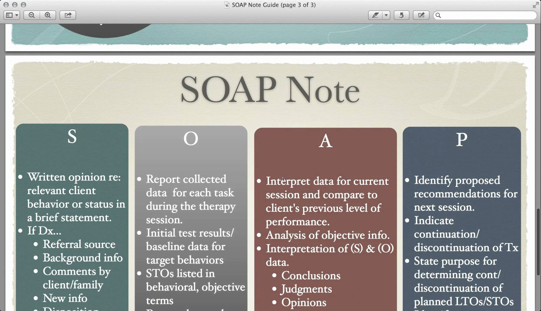 Soap therapy Note Template Fresh What is A soap Note