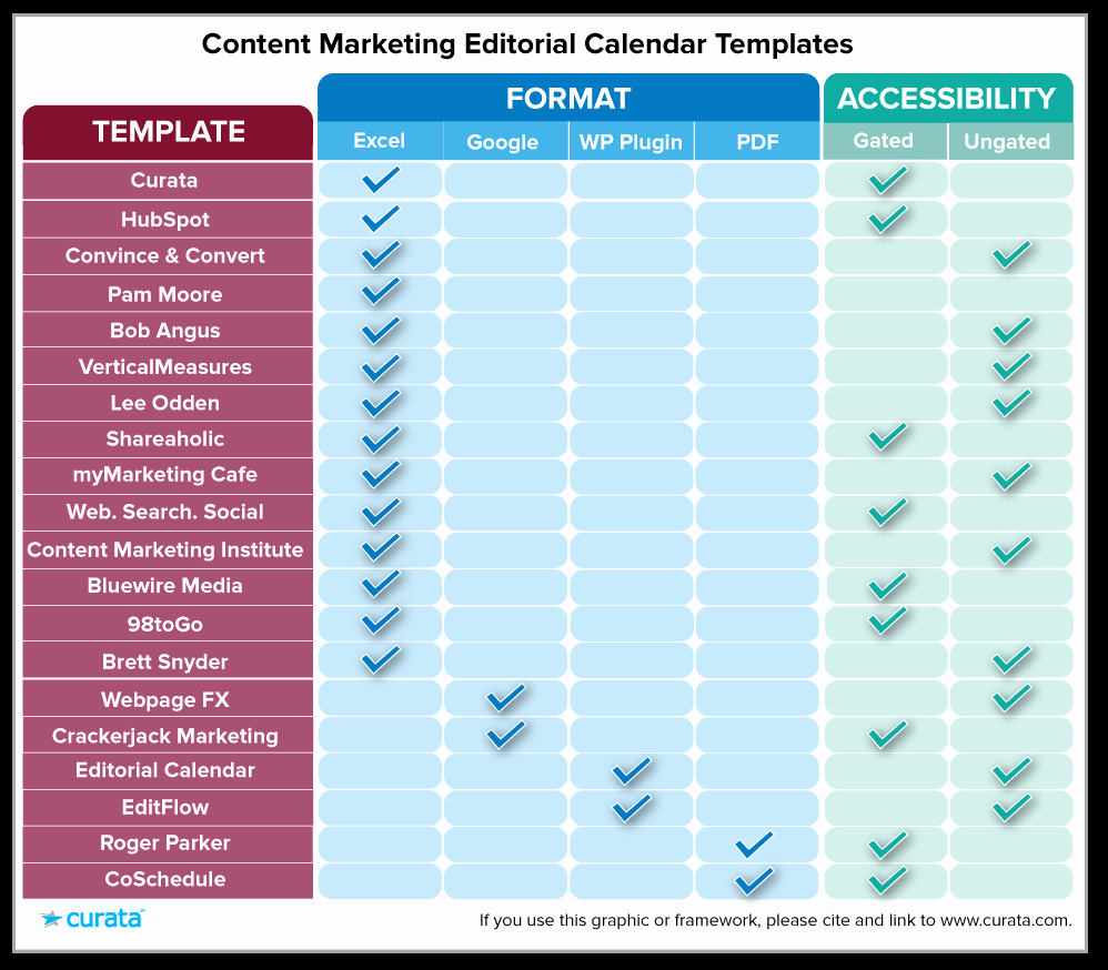 Social Media Plan Template Excel Beautiful Editorial Calendar Templates for Content Marketing the