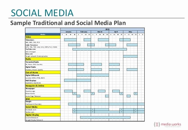 Social Media Plan Template Excel Elegant why Marketers Need to Write A Poem for their Media