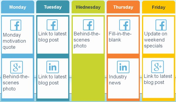 Social Media Posting Schedule Template Best Of How to Create A social Media Posting Schedule