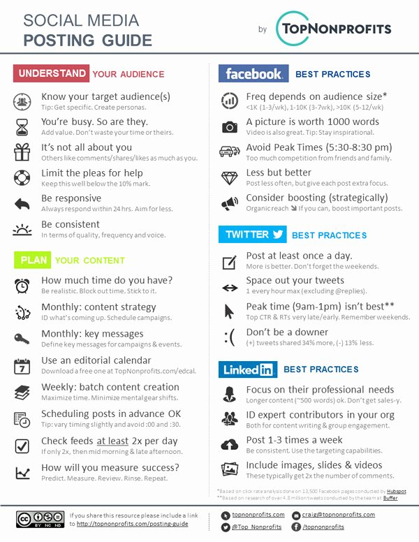 Social Media Posting Schedule Template Best Of social Media Posting Guide 2015 Edition Free Download
