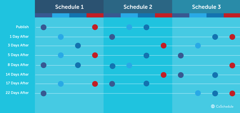 Social Media Posting Schedule Template Unique the social Media Posting Schedule that Will Boost Your