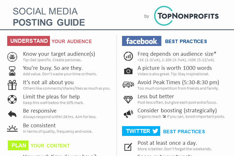 Social Media Posting Template Inspirational social Media Posting Guide 2016 Edition Free Download