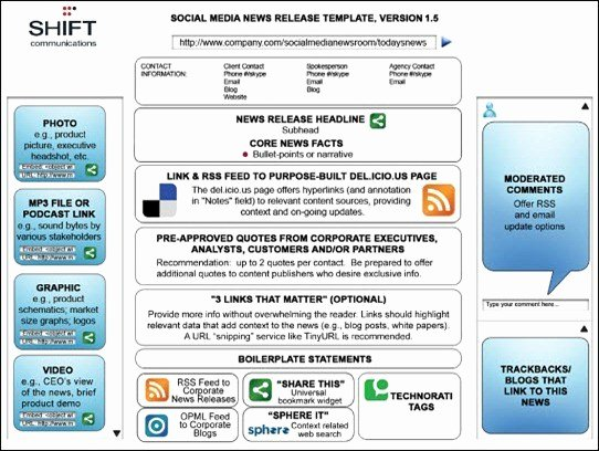 Social Media Release form Template Inspirational Good Example Of A social Media Press Release From Ing