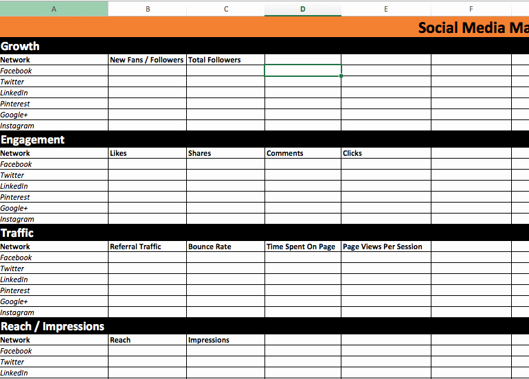 Social Media Reporting Template Beautiful How to Use social Media Analytics to Create the Best Content