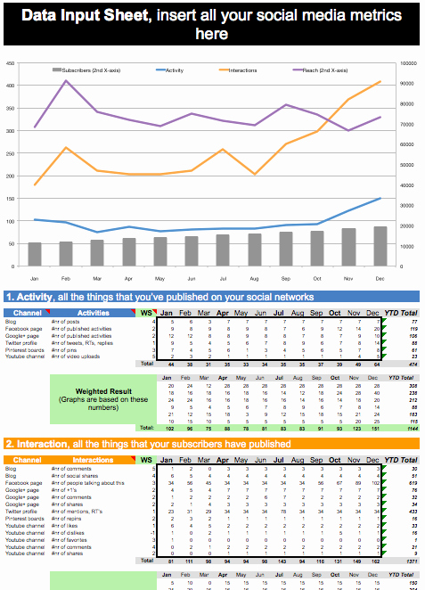 Social Media Reporting Template Best Of social Media Report Template Excel