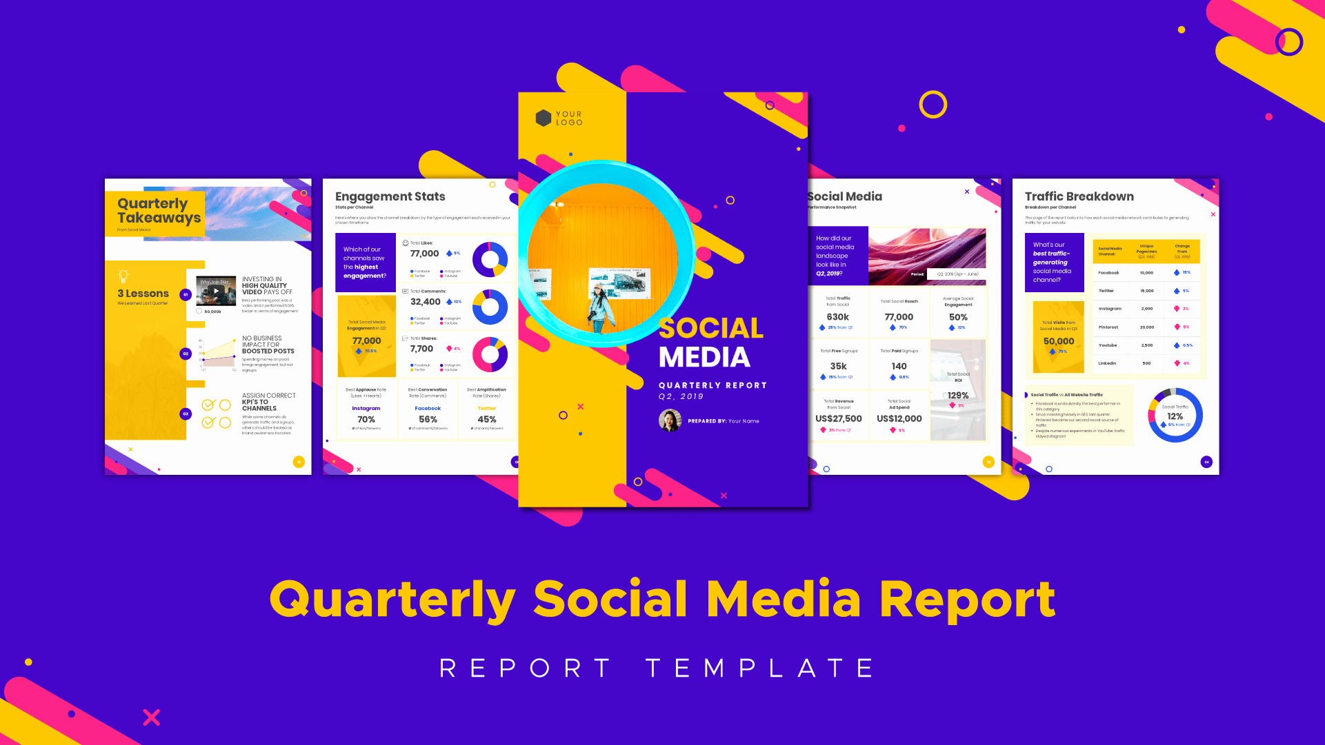 Social Media Reports Template Awesome social Media Marketing How to Create Impactful Reports