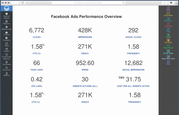 Social Media Reports Template Awesome social Media Report Template Featuring social Media Report