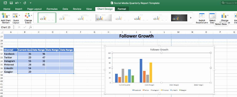 Social Media Reports Template Awesome social Media Report Template How to Show Your Results